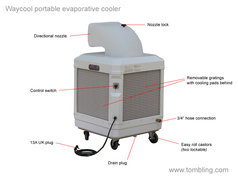 Powerful Portable Evaporative Air Coolers